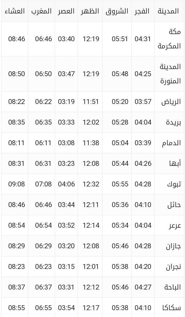 اذان المغرب سكاكا اليوم