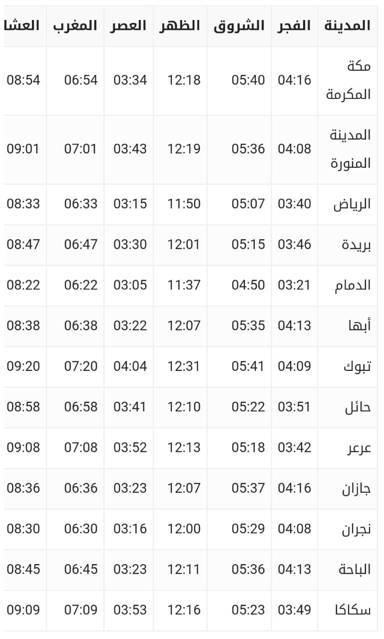 موعد أذان المغرب في مدن المملكة اليوم صحيفة صدى الالكترونية